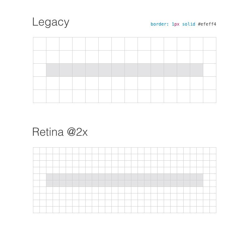Retina ratio pixels