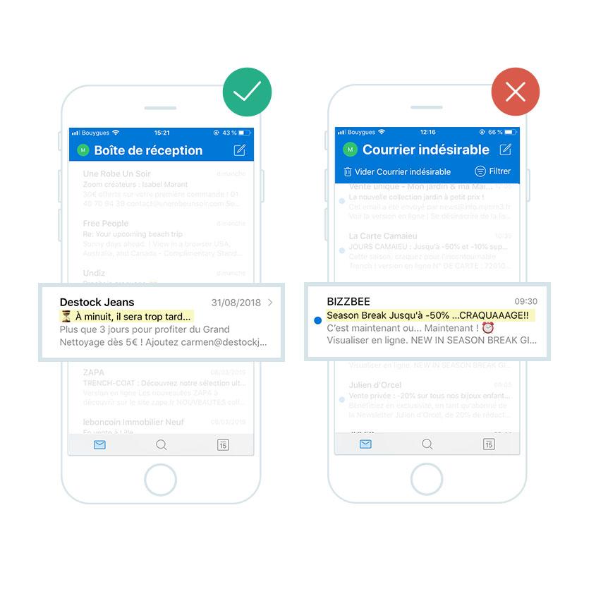 email objet conforme versus objet indésirable